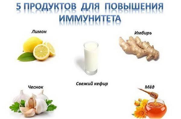 Чем поднять иммунитет: 18 народных рецептов для крепкого здоровья | полезно (огород.ru)