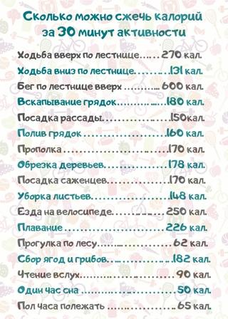 Сколько калорий тратится за тренировку? калькулятор калорий для похудения - tony.ru