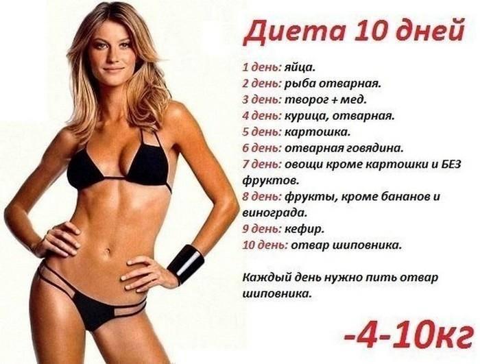Эффективная диета для похудения на 10 кг за 2 недели