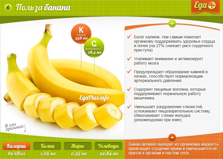 Бананы: полезные свойства и противопоказания, применение