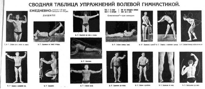 Изометрические упражнения в домашних условиях – техника выполнения для мужчин и женщин