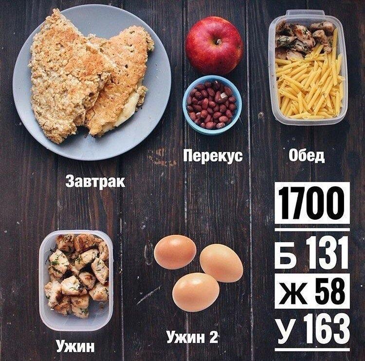 Что съесть на 300 калорий? вкусный завтрак, обед и ужин