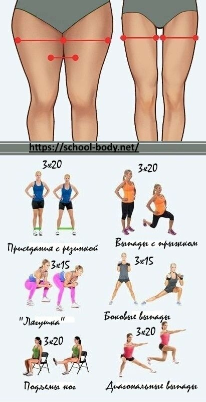 Как сделать ноги худыми и стройными: 3 главных правила