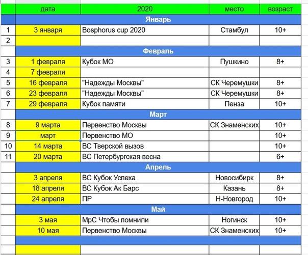 Фигурное катание — кубок россии 2020/2021: календарь, расписание соревнований и результаты. olympteka.ru