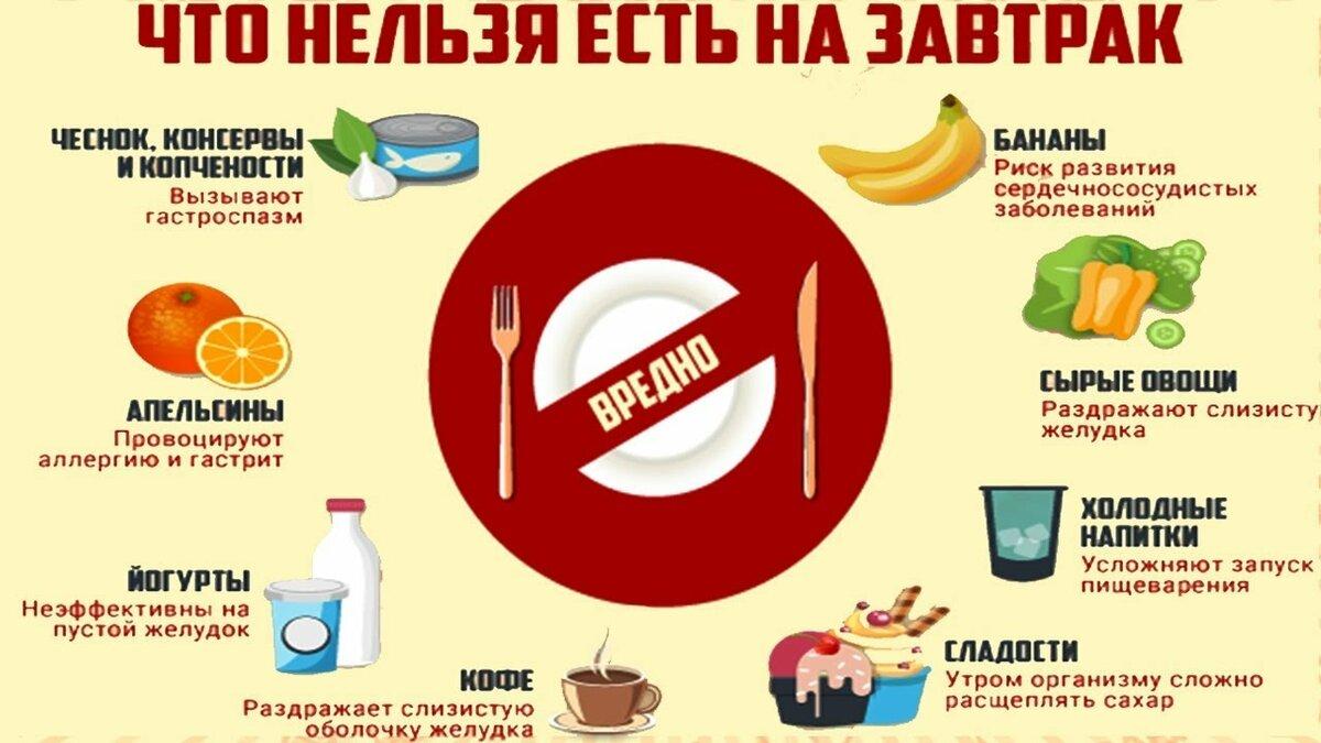 10 продуктов, которые нельзя есть на голодный желудок — почему интернету нельзя верить?