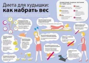 Как набрать вес женщине в домашних условиях. диета и меню для быстрого набора веса