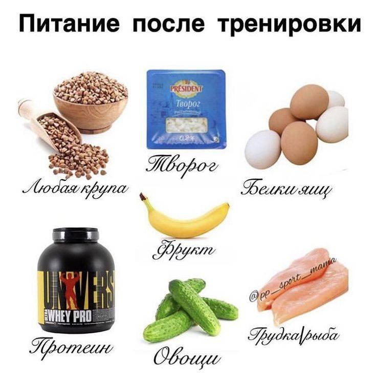 Что лучше есть после тренировки? | rulebody.ru — правила тела