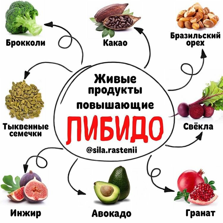 Как повысить либидо у мужчин препаратами и народными средствами? | dlja-pohudenija.ru