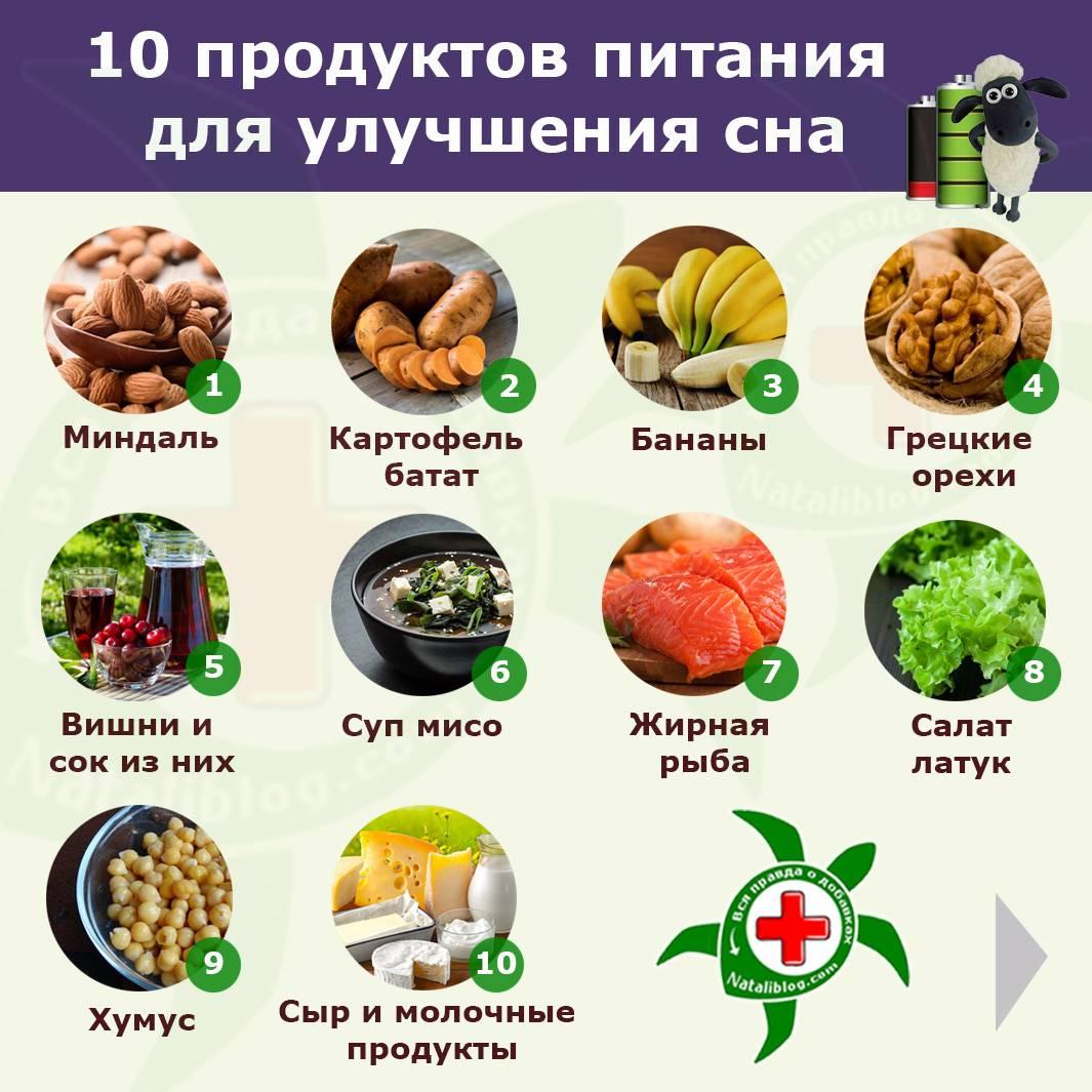 В каких продуктах содержится большое количество меланина