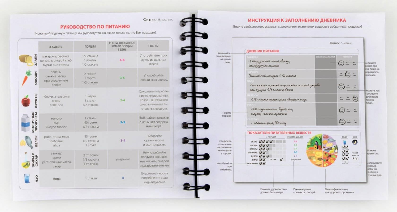 Fitmus :: дневник тренировок