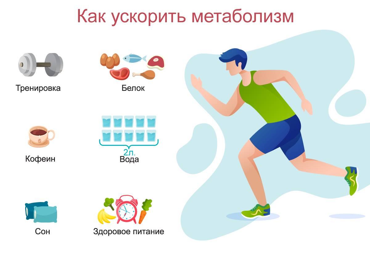 Как ускорить метаболизм: 7 эффективных способов