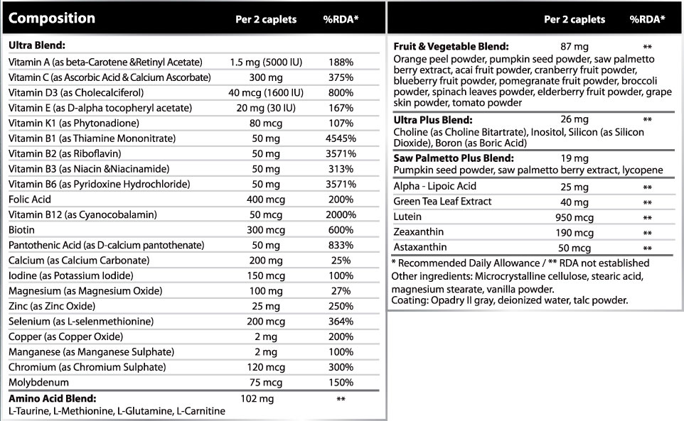 Ultra men's sport multivitamin formula 90 табл (vp laboratory)