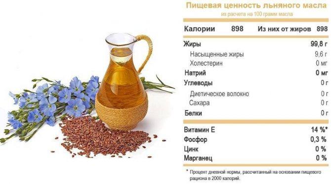 Льняное масло для похудения: польза и вред, как принимать