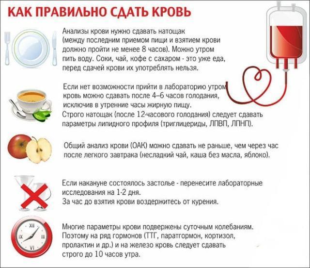 Пить воду после еды