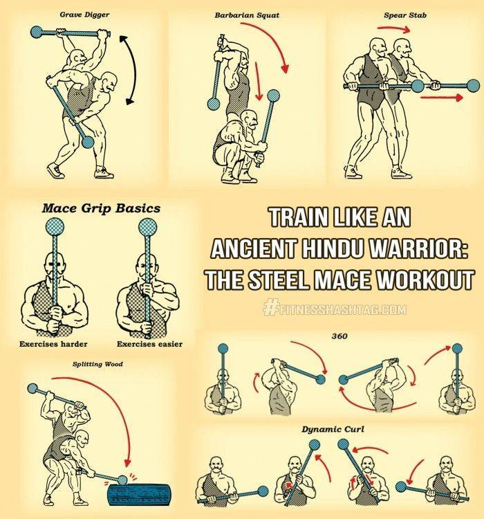 Программы и комплексы упражнений кроссфита для мужчин и женщин