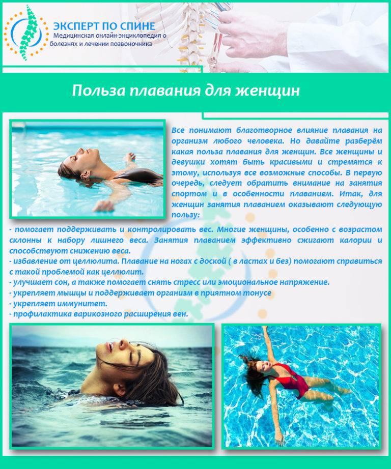 Польза плавания, чем полезно плавание.