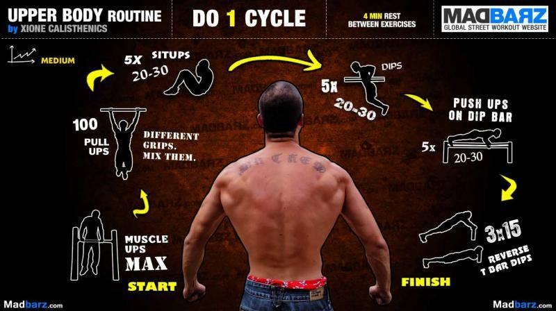 Программа тренировок воркаут (workout): упражнения и рекомендации