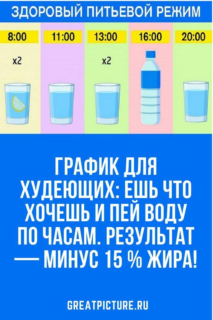 Сколько нужно пить воды для здоровья и стройности