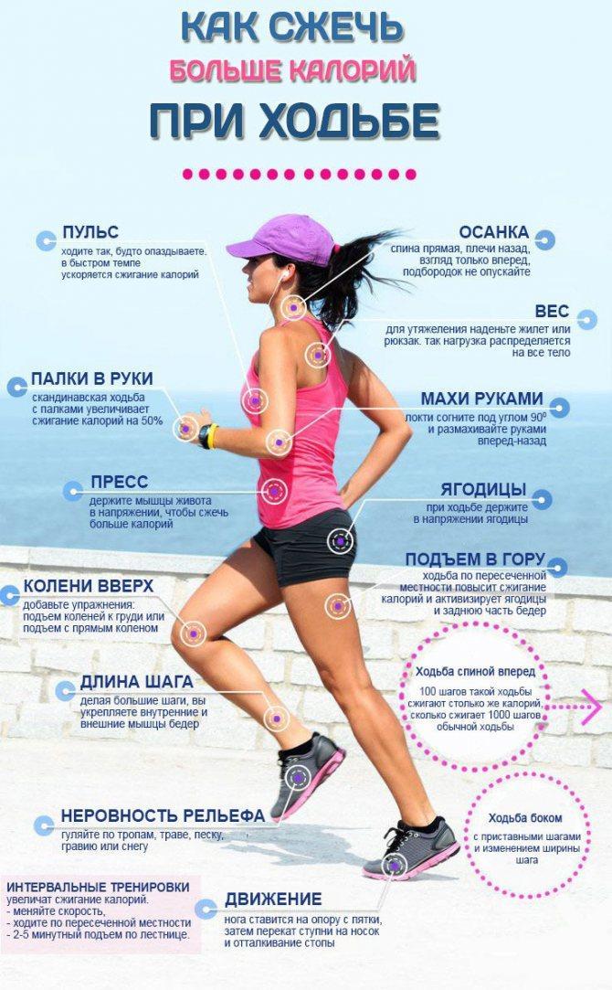 15 видов спорта, которые сжигают большое количество калорий!