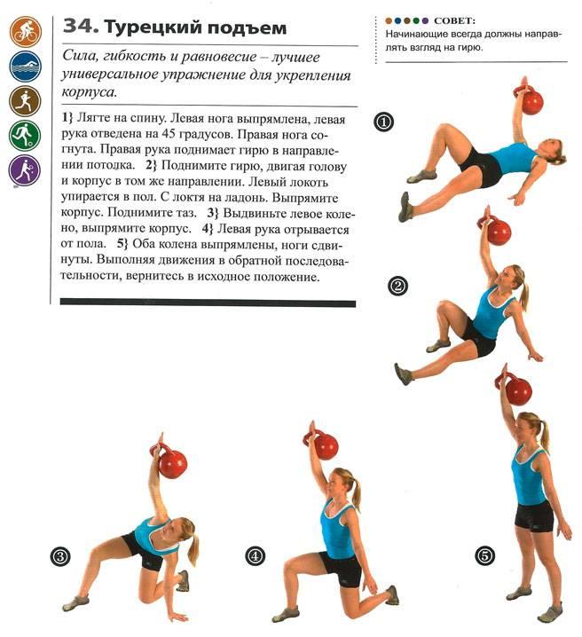 Проходка с гирей над головой: польза и техника выполнения упражнения