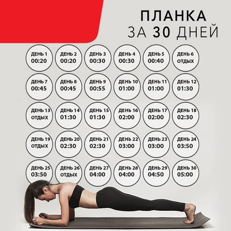 Планка для похудения для начинающих таблица фото - красота и здоровье