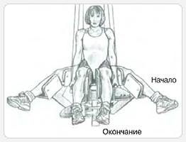 Правильно выполняем сведение ног в тренажере