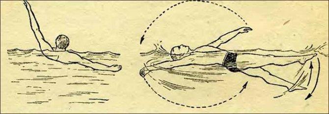 После бассейна болят суставы - доктор горбунов