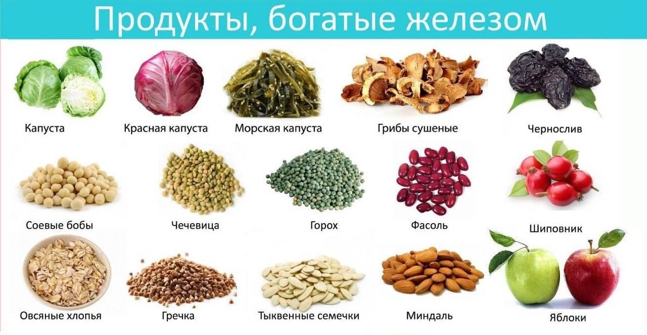 Как поднять гемоглобин народными средствами и продуктами питания, рецепты