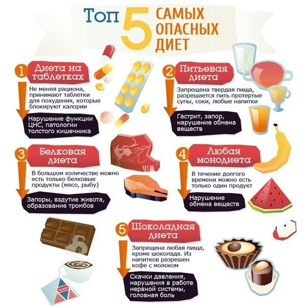 Жидкая диета для похудения: советы, как за 5 дней сбросить до 10 килограммов лишнего веса, примерное меню