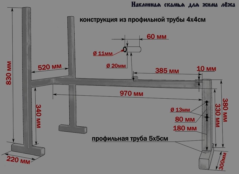 Технические правила ipf обновление от 1 января 2007г.оборудование и его конструктивные особенности