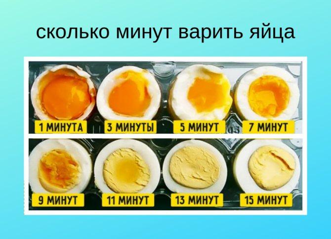 Как правильно сварить яйцо | волшебная eда.ру