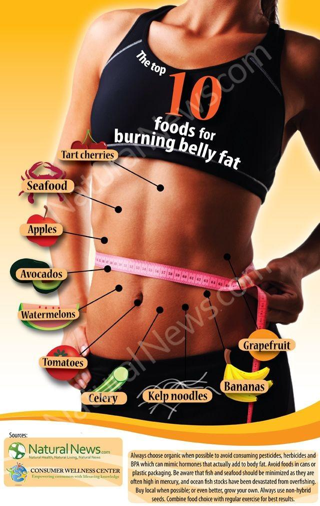 Как сжигать жир, а не мышцы: строгая диета для сохранения мышц при похудении