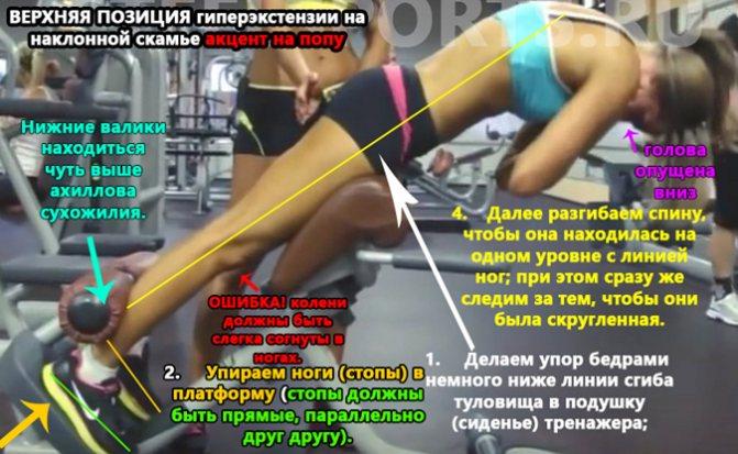 Техника выполнения гиперэкстензии и какие мышцы качает?