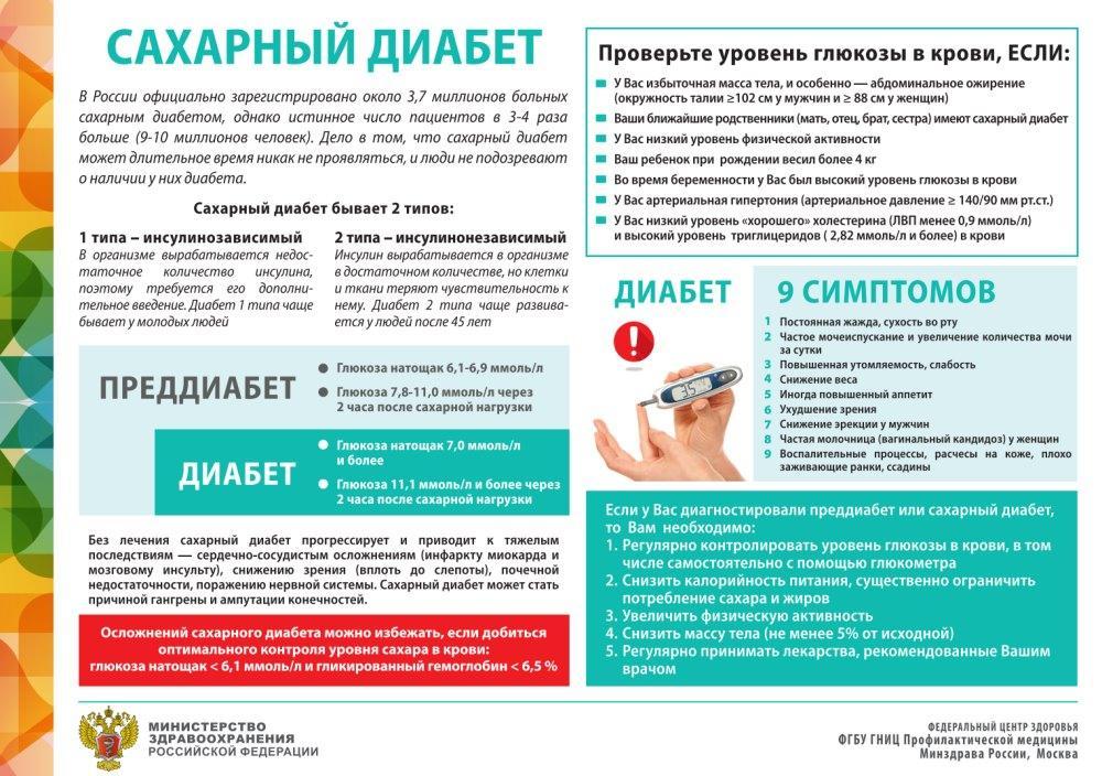Профилактика сахарного диабета - рекомендации эндокринолога