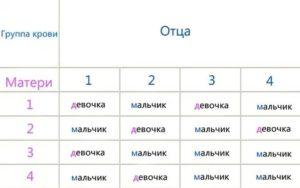 Как можно быстро забеременеть: советы для мужчин и женщин / mama66.ru