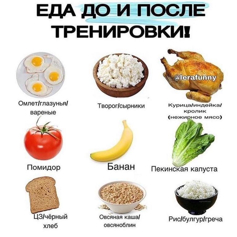 Лучшая еда после тренировки | компетентно о здоровье на ilive