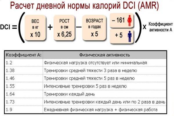 Онлайн-калькулятор нормы калорий в день, имт и идеального веса