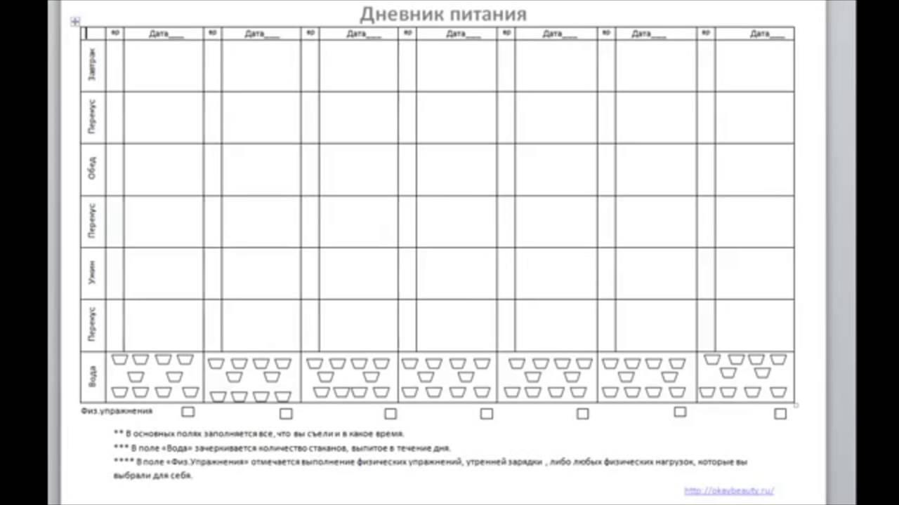 Дневник тренировок: зачем он нужен и как его вести - спорт и здоровый образ жизни - культура, спорт, отдых - жизнь в москве - молнет.ru
