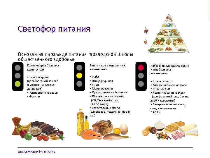Система маркировки «светофор»: все цвета качества