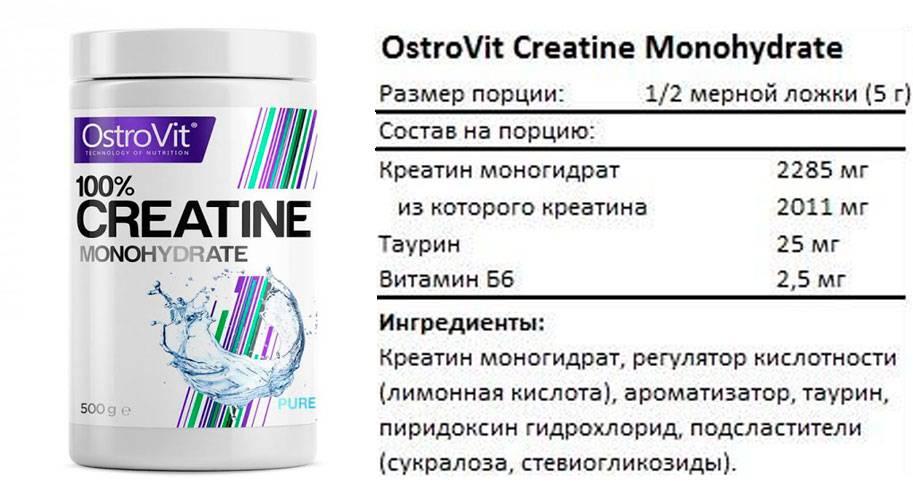 WPC 80 от Ostrovit