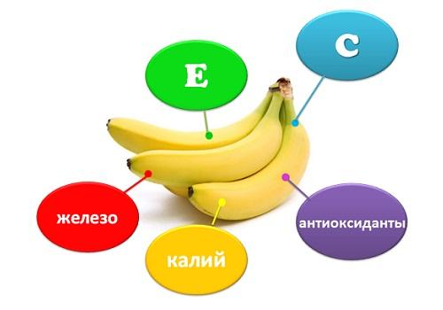 Свойства бананов: калорийность, состав, польза и вред