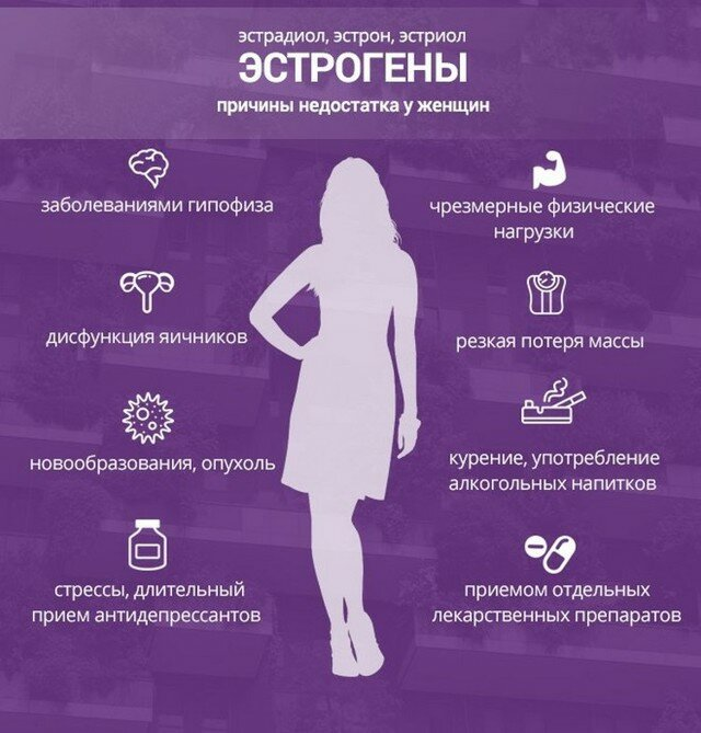 Как женщине похудеть при гормональном сбое: разновидности нарушений, диета и физическая нагрузка, чтобы не поправляться