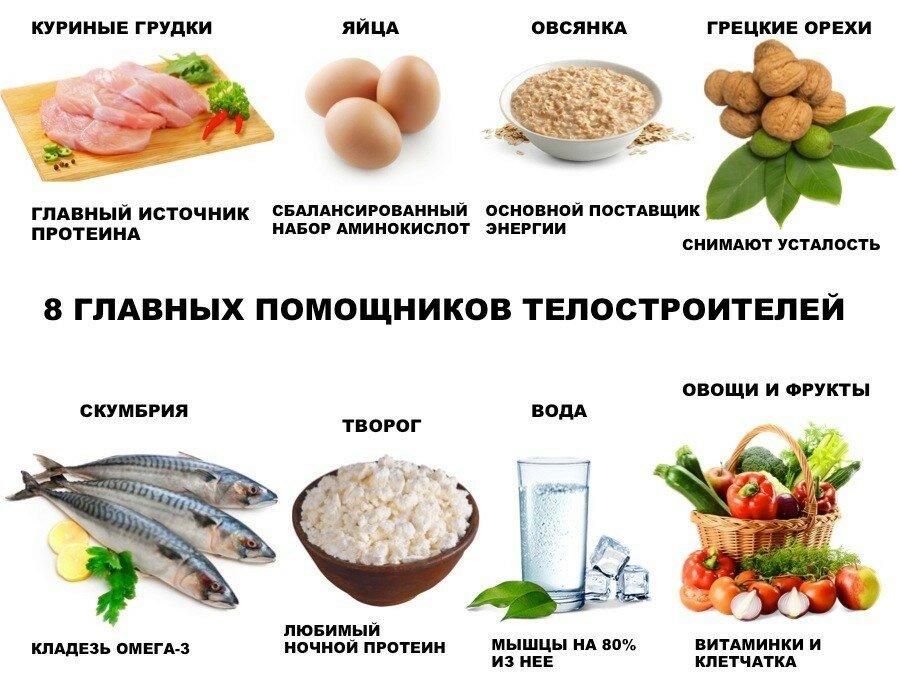 Как девушке набрать вес в домашних условиях: советы по набору массы тела для худышек | lisa.ru