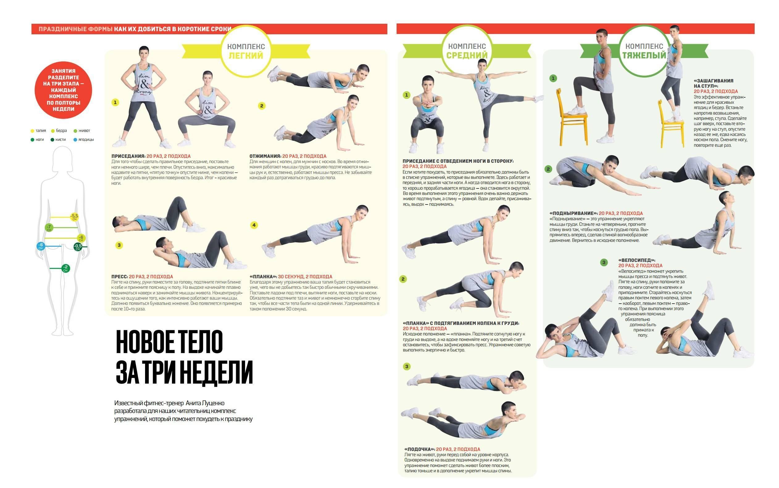 Как тренироваться, чтобы похудеть: самые эффективные упражнения. как похудеть в домашних условиях? - tony.ru