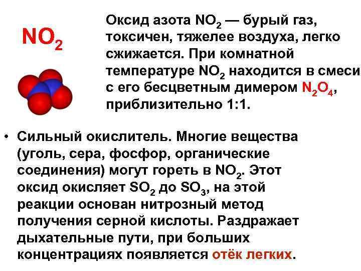 Донаторы оксида азота (no)