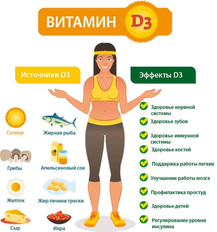 Витамин d для детей: польза витамина, дозировка, последствия дефицита