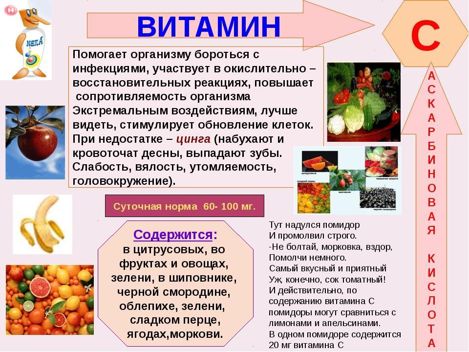 Препараты витамина d: полезны ли они или приносят вред?