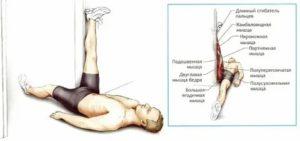 Растяжение мышц: как помочь при травме и быстро восстановиться