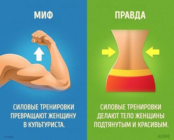 Как заниматься фитнесом при большом лишнем весе