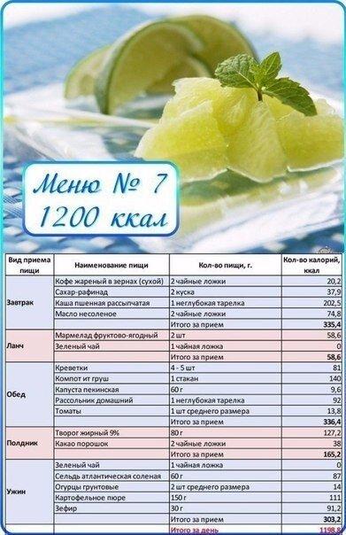 Меню на 1200 ккал в день с рецептами на неделю из простых продуктов: отзывы, фото, результаты